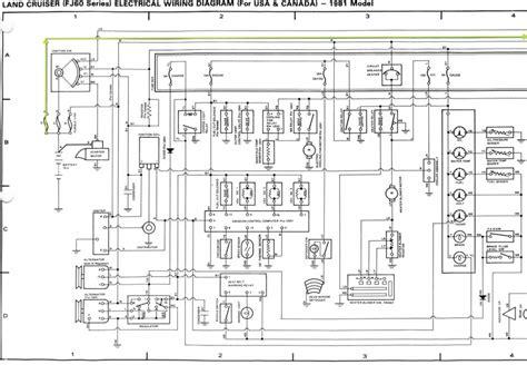Hj75 Wiring Diagram