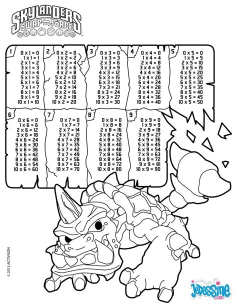 multiplication table skylanders coloring pages