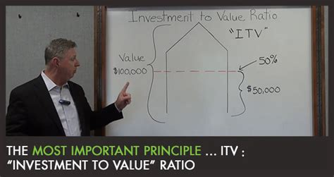 investment to value ratio noteschool