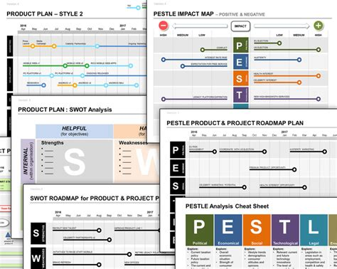 Product Plan Template Roadmaps Swot Pestle Ppt Product Strategy Template