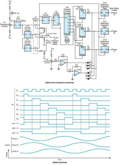 integrated circuit precision waveform generator integrated circuit waveform generator 28 images three phase sine wave generator tech briefs