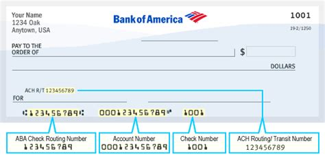 routing bank bank routing number