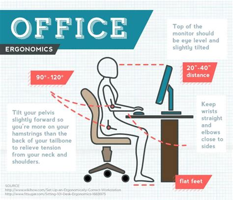 Office Space Ergonomics Anatomy Of The Office Space Officedesk