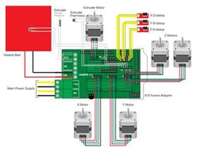 rs 1 4 wiring diagram rs wiring diagram free