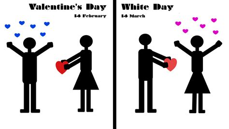 Giving Valentines Gifts In Japan And Korea by Gentlemen Celebrate V Day The Japanese Way And Get
