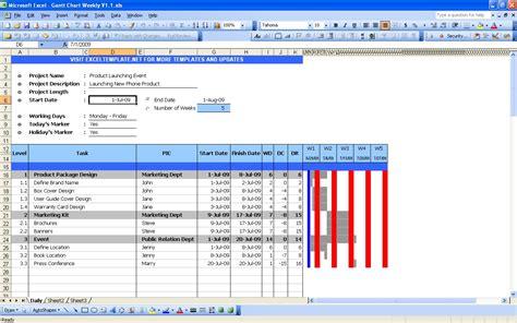 weekly gantt chart template gantt chart excel templates