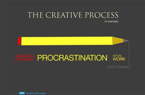 Graphic Design Meme - 20 funny posters and memes designers will relate to