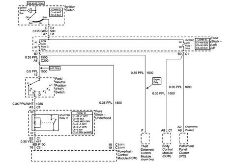 oldsmobile alero 2002 radio wiring diagram wiring diagram and schematics 2002 oldsmobile alero wiring diagram gallery diagram