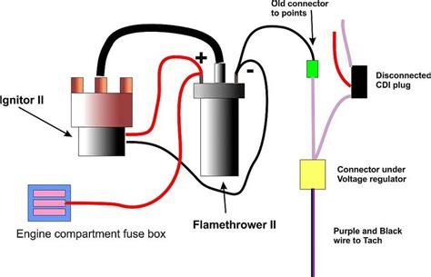 pertronix wiring diagram sunpro meziere wiring diagram