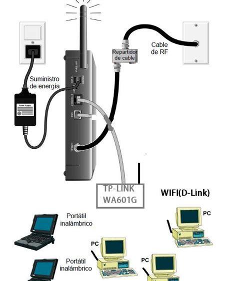 quiero poner internet en casa no puedo poner clave wep o wpa a mi wifi yoreparo