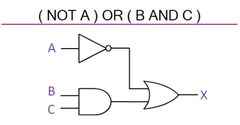 draw logic gates logic gates diagrams 101 computing