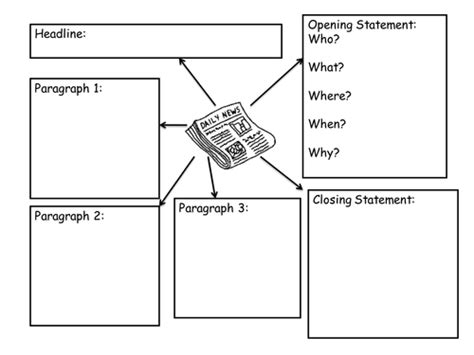 Newspaper Report Writing Year 3 Planning by Newspaper Planning Template By Amygaunt Uk Teaching Resources Tes