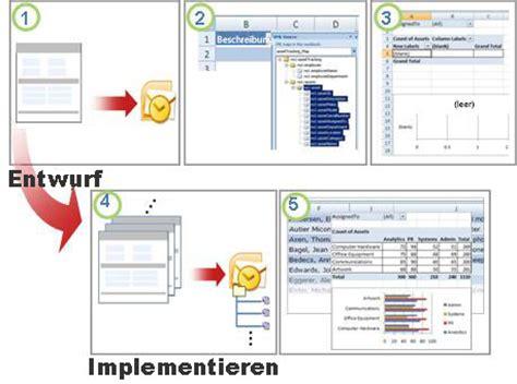 Erstellen Einer L 246 Sung F 252 R Die Bestandsnachverfolgung Mithilfe Von Infopath Und Excel Infopath Asset Management Database Design Template