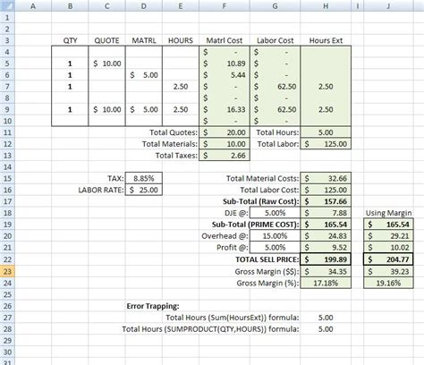margin calculator excel template estimating with excel on estimating