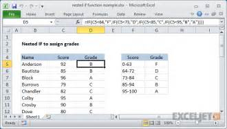 what is template function excel formula nested if function exle exceljet