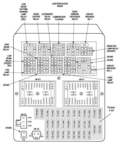 2001 Jeep Grand Light Fuse 2001 Jeep Grand Fuse Box Diagram Fuse Box And