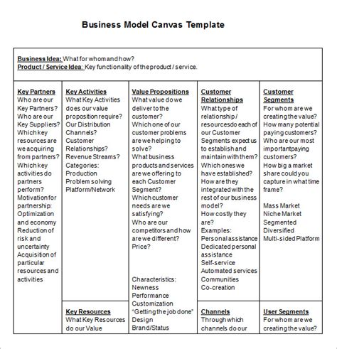 business model canvas template 20 free word excel pdf