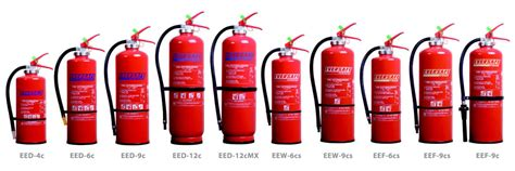 where should fire extinguishers be stored on a boat fire distinguisher how to use a fire extinguisher 14