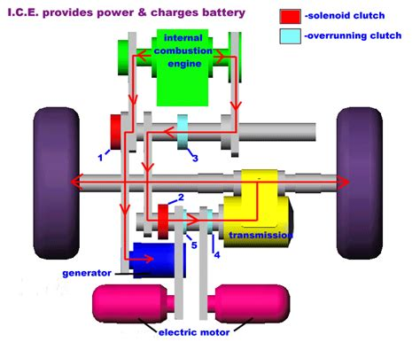 electrical solenoid diagram get free image about wiring