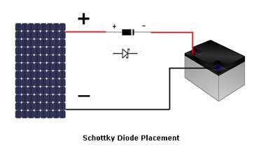 blocking diode for 6v solar panel what diode for my 20w solar panel