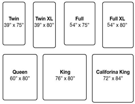 average queen size bed average queen size bed dimensions