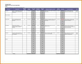 risk analysis excel template 8 risk assessment template excel itinerary template sle