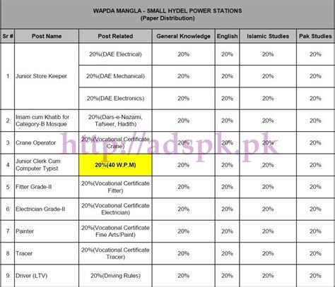 nts test pattern wapda nts new jobs small hydel power station hps rasul nandipur