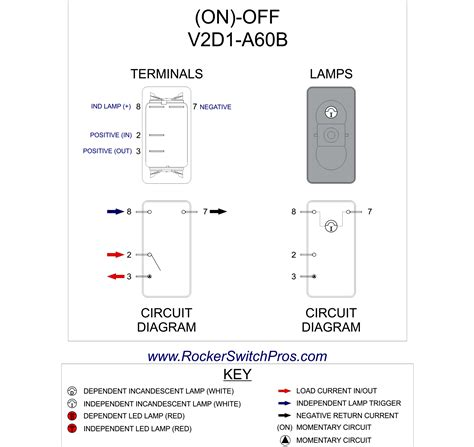 spst toggle switch wiring diagram gooddy org