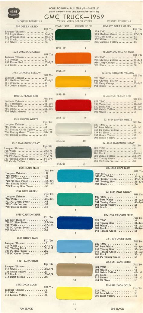 oldgmctrucks gmc paint codes color chips paint matches paint specifications