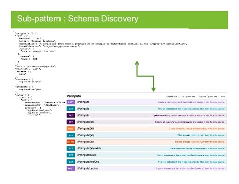 design pattern node js node js frameworks design patterns webinar