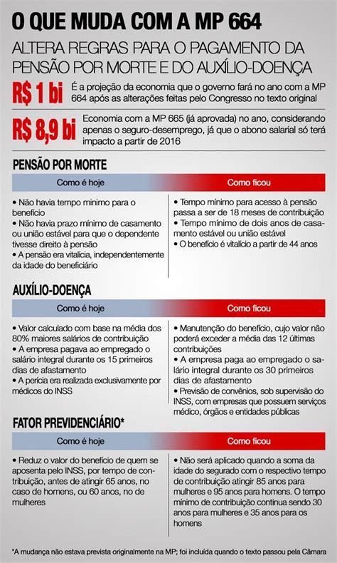 aposentadoria novas regras 2016 novas regras para aposentadoria 2016