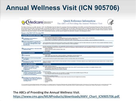 Annual Wellness Visit Template 28 medicare wellness template enernovva org