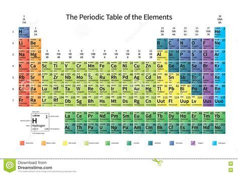 tabella periodica variopinta luminosa degli elementi con