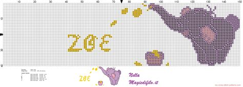 name pattern for cross stitch name zoe with elephant 3236x1168 1236333