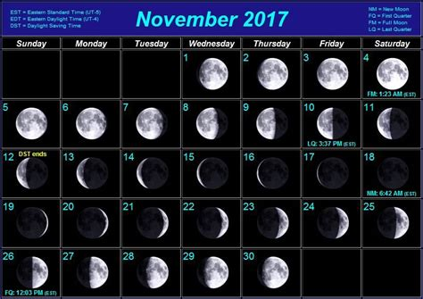 full moon april 2017 full moon phases april 2017