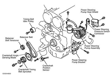 mitsubishi lancer 2004 engine diagram mitsubishi auto