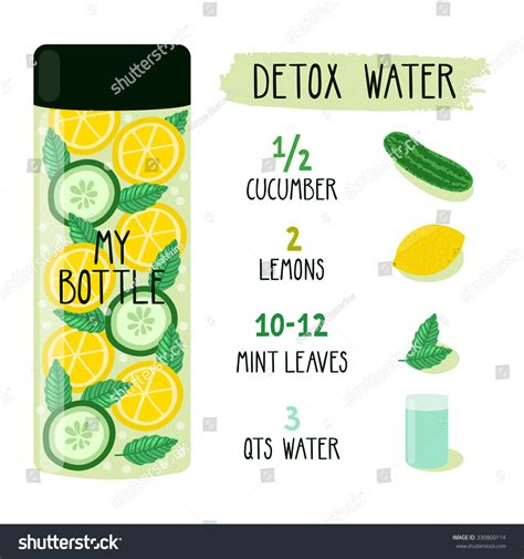 Detox Water Italiano by Vector Recipe Card Recipe Detox Water Stock Vector