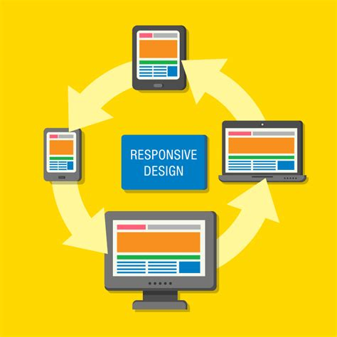 five reasons to use material design in your emails andzen 5 reasons to use responsive design for your site