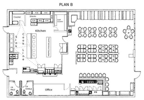 small restaurant floor plan design pinterest the world s catalog of ideas