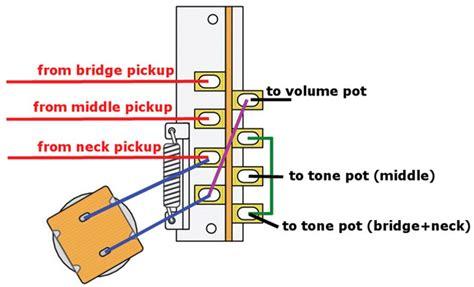 mod garage strat prs crossover wiring premier guitar mod