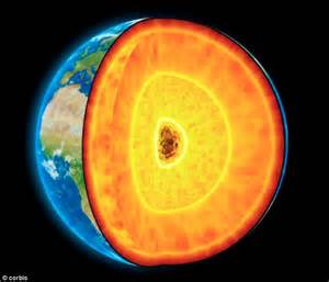 imagenes reales del nucleo de la tierra earth s inner core spins in an eastward direction at a