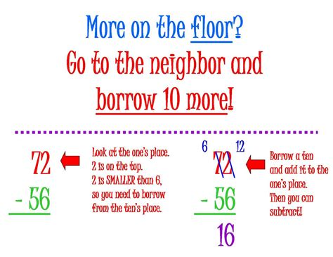 Is Regrouping by Snazzy In Second Subtraction With Regrouping