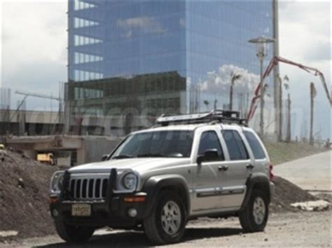 Recalls On 2004 Jeep Liberty Jeep Grand Recalls Repairpal The Knownledge