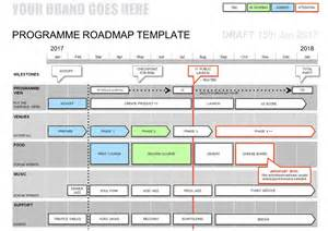 road template powerpoint programme roadmap template