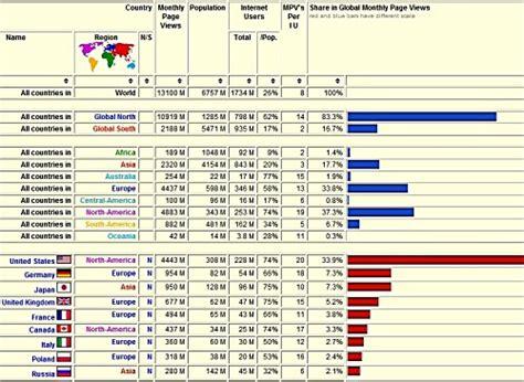 uzbek language the full wiki wikistats wikimedia statistics
