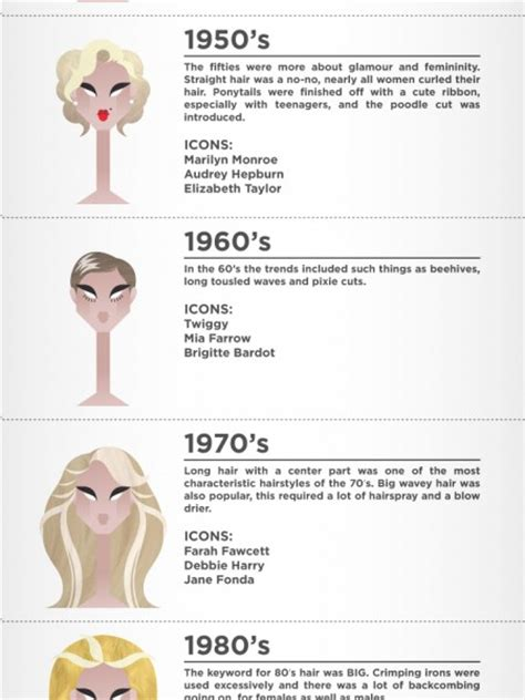 history about hairstyles hair styles history of hair styles