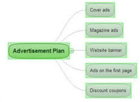 layout meaning in advertising advertising plan definition marketing dictionary mba