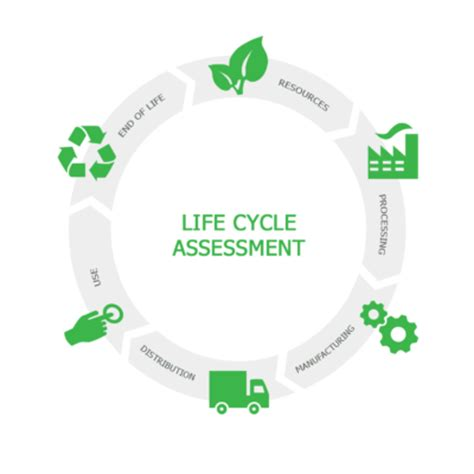 Home Building Design Software Free by Building Life Cycle Assessment Software Easy Co2 Amp Ecodesign