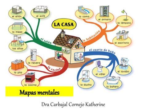 imagenes de mapas mentales hermosos mapa mental