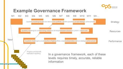project governance framework template 28 project governance framework template project